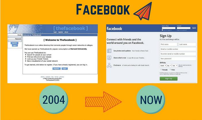 Infographie de Facebook